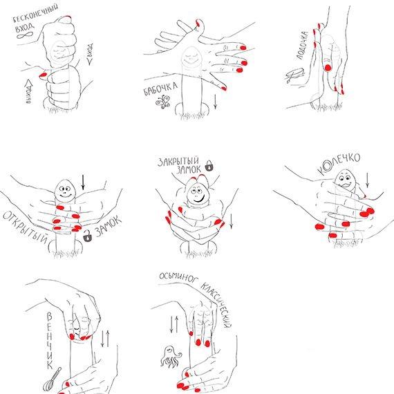 Техника массажа Лингама